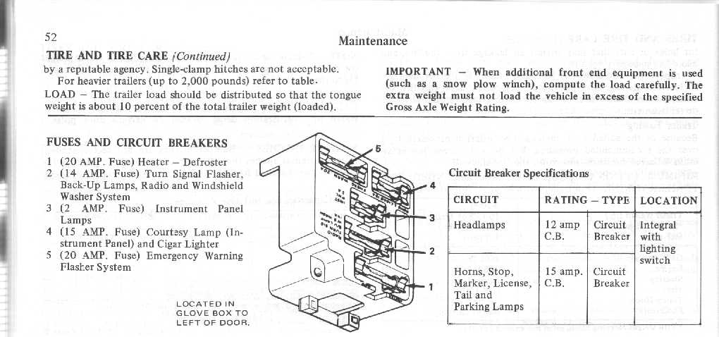 73man 52 74 international fuse box location diagram wiring diagrams for Fuse Seal Acid Waste at virtualis.co