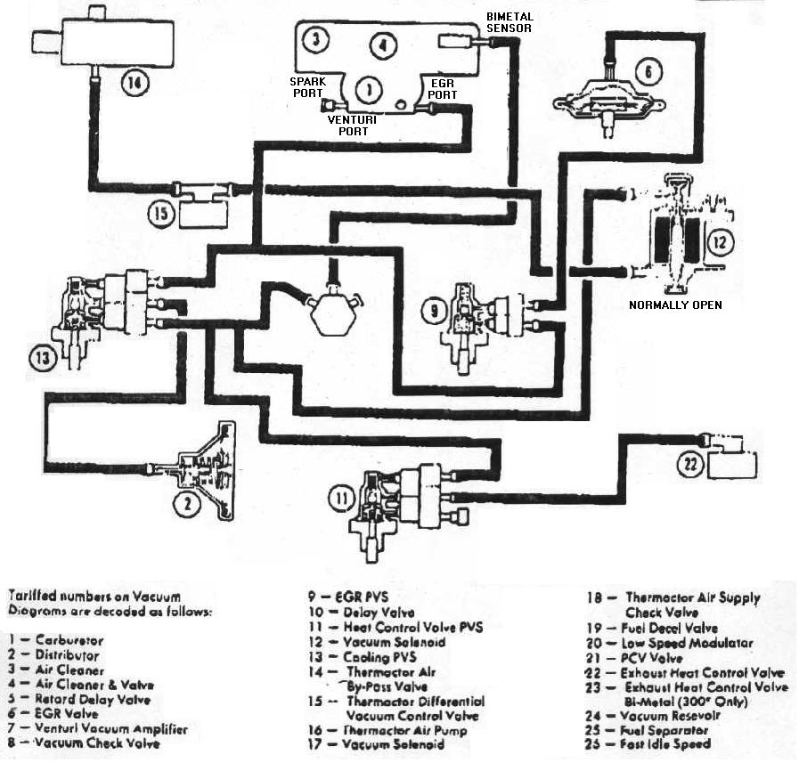 national broncohio 1979 ford bronco fuse box diagram at aneh.co